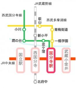 国分寺駅 からの路線図